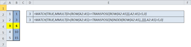 Non-Array TRANSPOSE 2