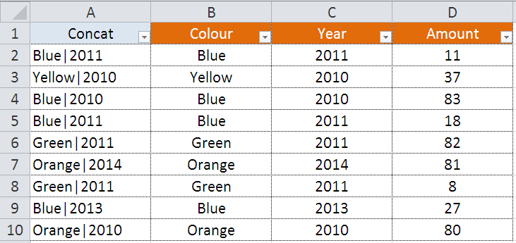 VLOOKUP Across Several Worksheets 2 Multiple Search Criteria – Vlookup Multiple Worksheets