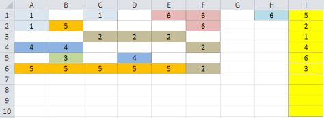 Unique, Ordered List of Most Frequent Numbers in a Two-Dimensional Range